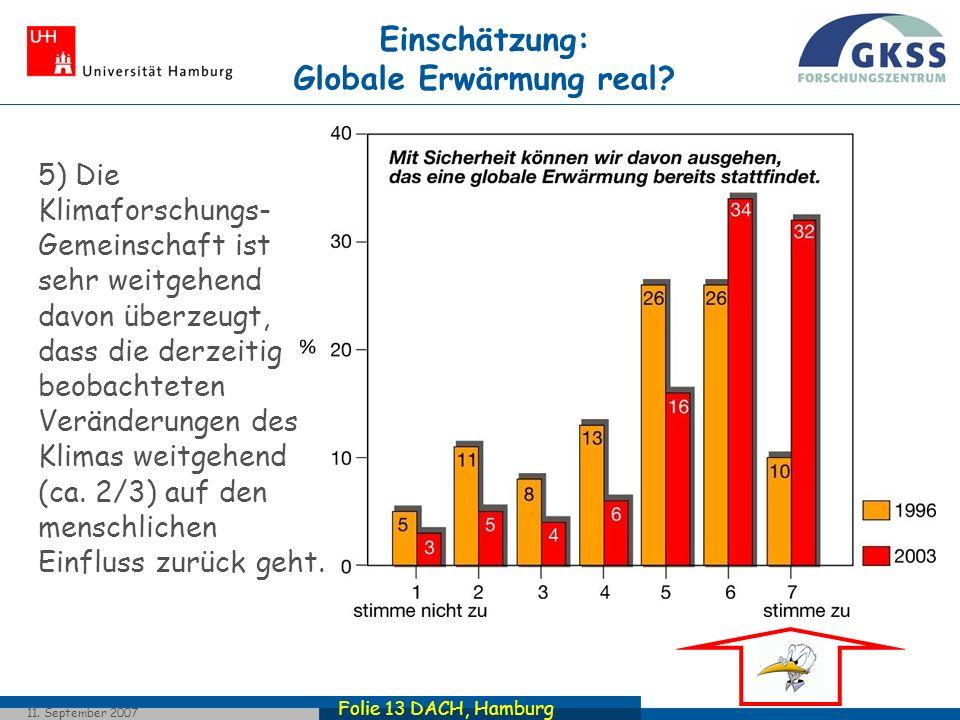 Folie 13 DACH, Hamburg 11. September 2007 Einschätzung: Globale Erwärmung real? 5) Die Klimaforschungs- Gemeinschaft ist sehr weitgehend davon überzeu