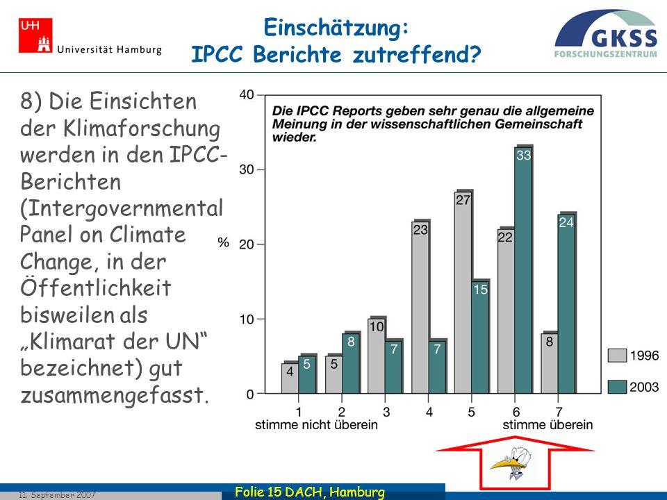 Folie 15 DACH, Hamburg 11. September 2007 Einschätzung: IPCC Berichte zutreffend? 8) Die Einsichten der Klimaforschung werden in den IPCC- Berichten (