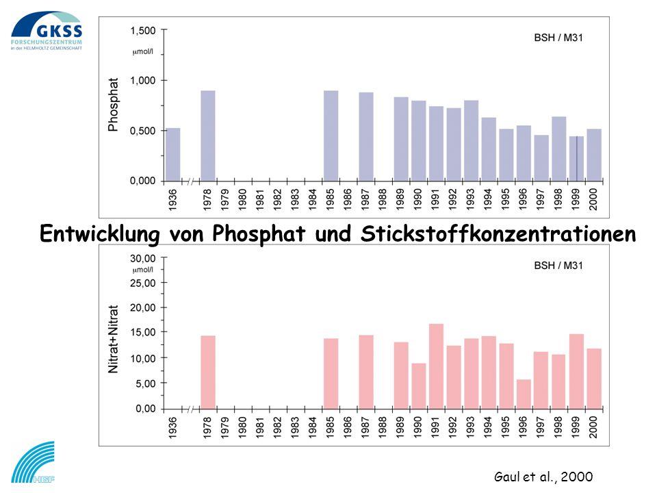 Gaul et al., 2000 Entwicklung von Phosphat und Stickstoffkonzentrationen