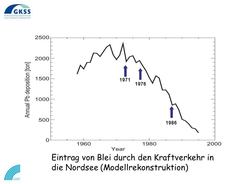 1971 1976 1986 Eintrag von Blei durch den Kraftverkehr in die Nordsee (Modellrekonstruktion)