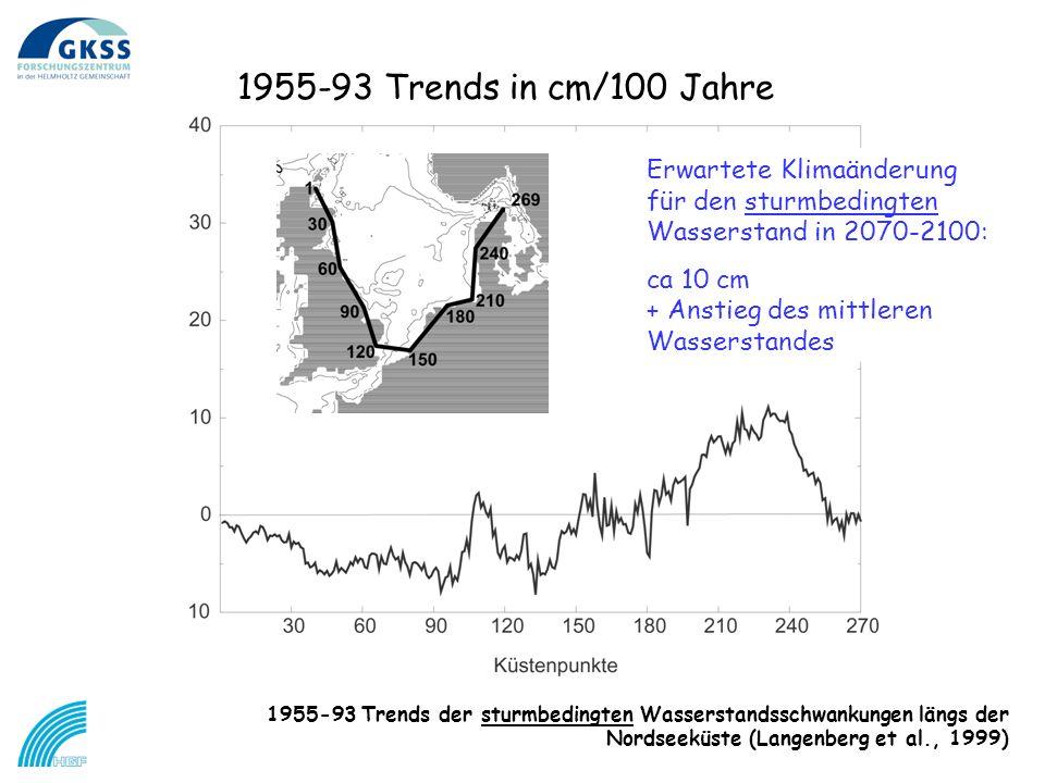 1955-93 Trends der sturmbedingten Wasserstandsschwankungen längs der Nordseeküste (Langenberg et al., 1999) 1955-93 Trends in cm/100 Jahre Erwartete Klimaänderung für den sturmbedingten Wasserstand in 2070-2100: ca 10 cm + Anstieg des mittleren Wasserstandes