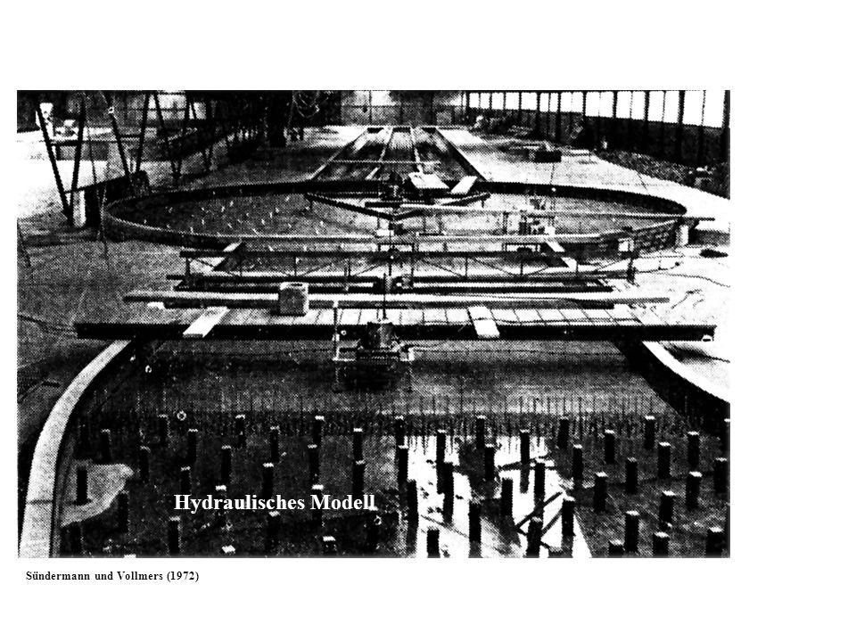 Hydraulisches Modell Sündermann und Vollmers (1972)