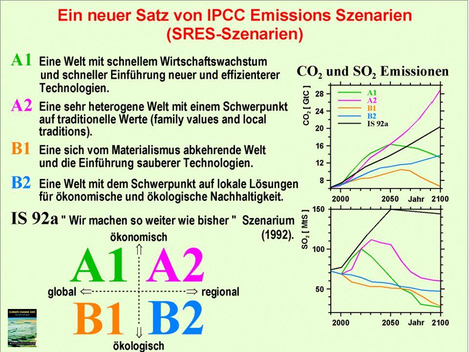 Die Temperaturänderung für alle SRES Szenarien Institut für Küstenforschung I f K berechnet mit einem vereinfachten Modell geeicht an den komplexen Modellen