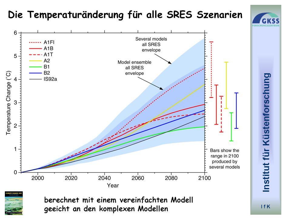 Institut für Küstenforschung I f K Consistency of regional change in precipitation in different climate model scenarios.