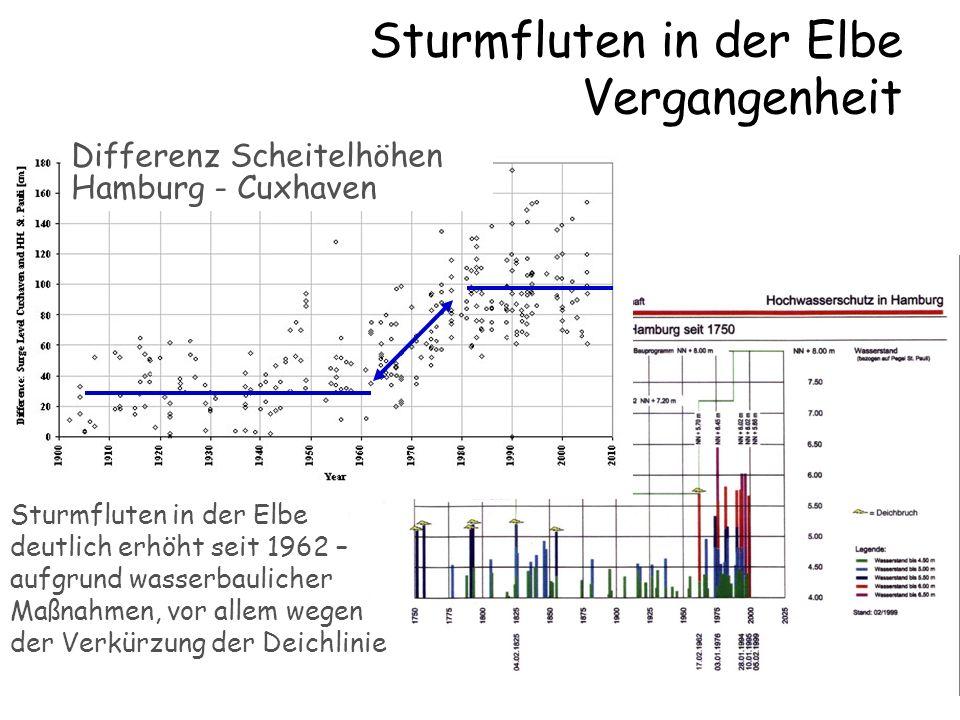 Differenz Scheitelhöhen Hamburg - Cuxhaven Sturmfluten in der Elbe deutlich erhöht seit 1962 – aufgrund wasserbaulicher Maßnahmen, vor allem wegen der