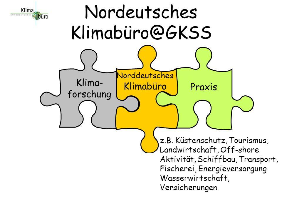 Praxis Klima- forschung Norddeutsches Klimabüro Nordeutsches Klimabüro@GKSS Norddeutsches Klimabüro schließt Lücke zwischen Klimaforschung und Praxis