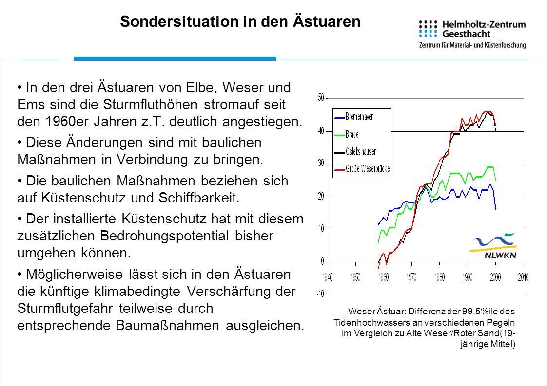 Sondersituation in den Ästuaren In den drei Ästuaren von Elbe, Weser und Ems sind die Sturmfluthöhen stromauf seit den 1960er Jahren z.T. deutlich ang