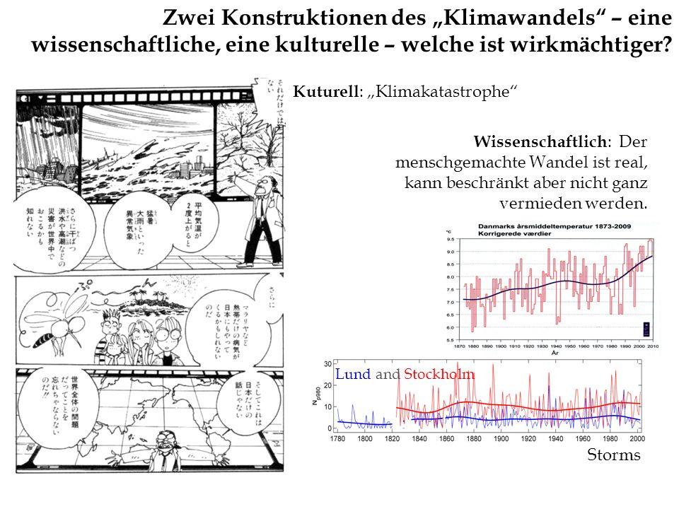 Lund and Stockholm Zwei Konstruktionen des Klimawandels – eine wissenschaftliche, eine kulturelle – welche ist wirkmächtiger? Kuturell : Klimakatastro