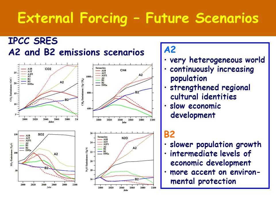 IPCC SRES A2 and B2 emissions scenarios A2 very heterogeneous world continuously increasing population strengthened regional cultural identities slow