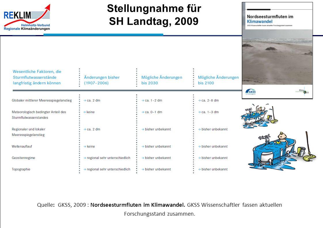 Quelle: GKSS, 2009 : Nordseesturmfluten im Klimawandel. GKSS Wissenschaftler fassen aktuellen Forschungsstand zusammen. Stellungnahme für SH Landtag,