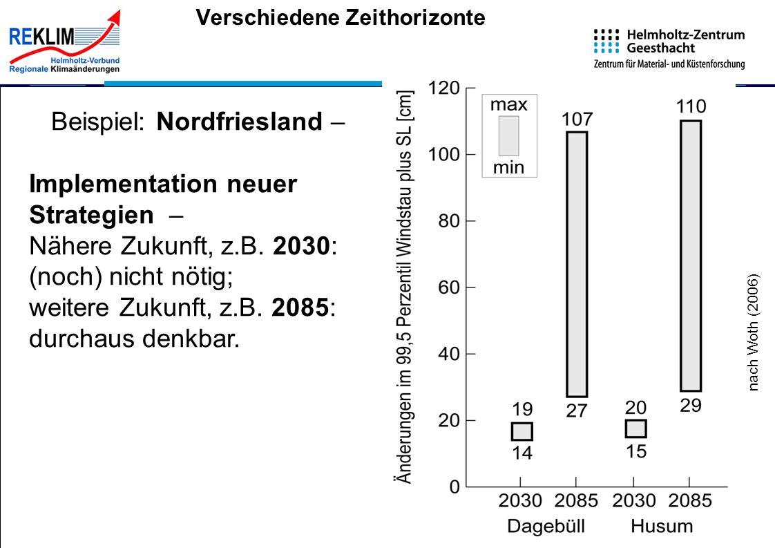 Verschiedene Zeithorizonte Beispiel: Nordfriesland – Implementation neuer Strategien – Nähere Zukunft, z.B. 2030: (noch) nicht nötig; weitere Zukunft,