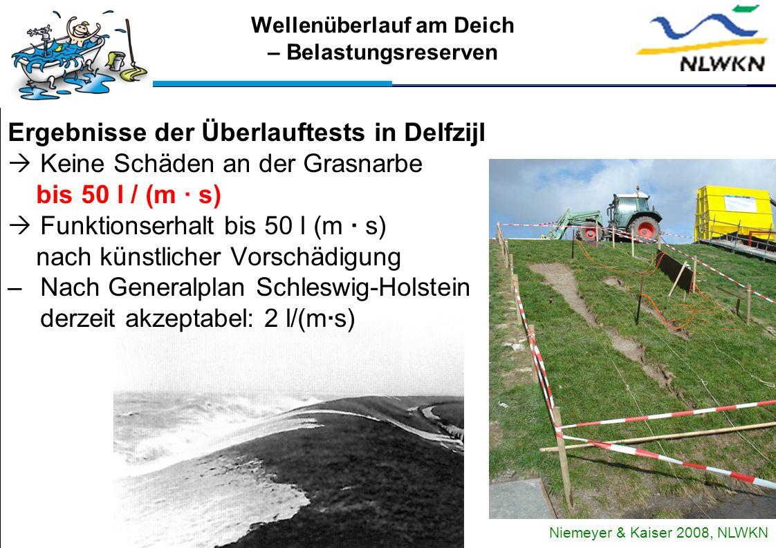 Ergebnisse der Überlauftests in Delfzijl Keine Schäden an der Grasnarbe bis 50 l / (m s) Funktionserhalt bis 50 l (m s) nach künstlicher Vorschädigung