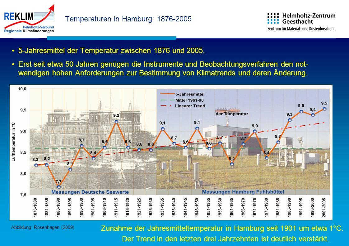 Temperaturen in Hamburg: 1876-2005 5-Jahresmittel der Temperatur zwischen 1876 und 2005. Erst seit etwa 50 Jahren genügen die Instrumente und Beobacht