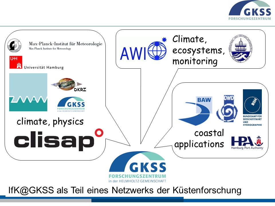 DKRZ climate, physics coastal applications Climate, ecosystems, monitoring IfK@GKSS als Teil eines Netzwerks der Küstenforschung