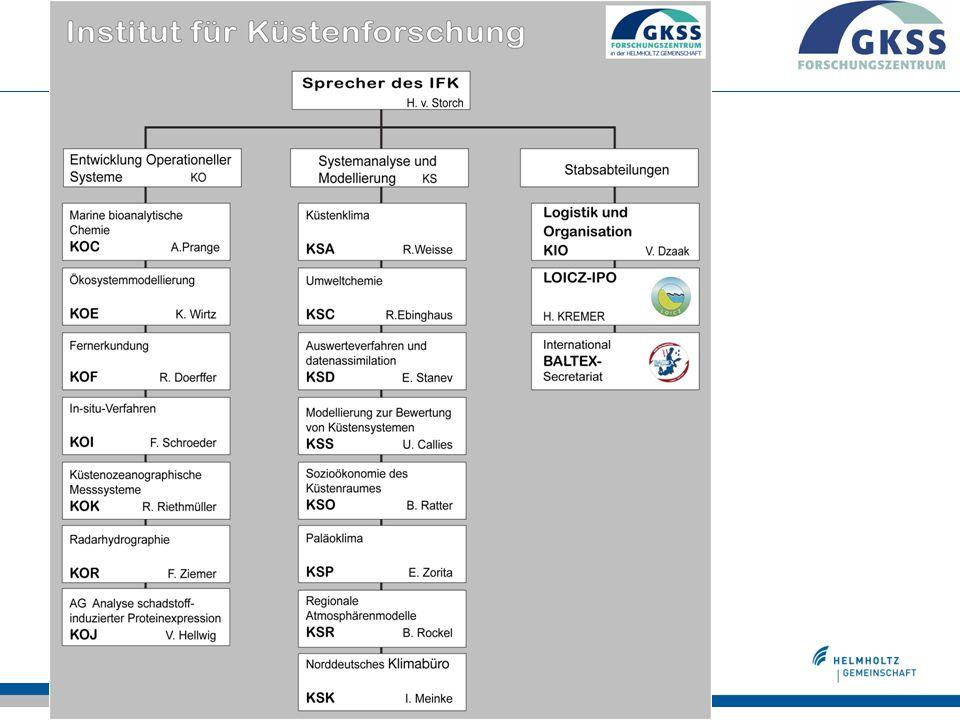 Eingerichtet in 2007 für die Kommunikation zwischen Wissenschaft und Stakeholdern im Bereich des regionalen (norddeutschen) Klimawandels.