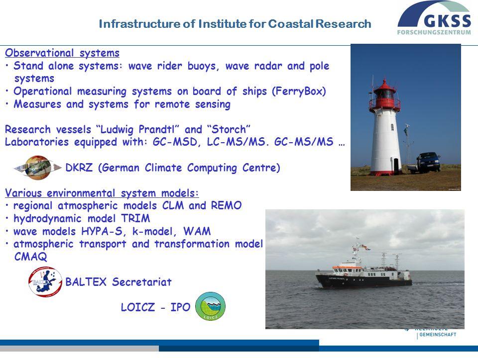 Hauptthemen - Entwicklung von Methoden zur operationellen Überwachung geophysikalischer und ökologischer Parameter im Küstenraum (Fernerkundung, Ferrybox, Radar Hydrographie, COSYNA) - Regionales Klima und Klimawandel im Küstenraum, vor allem Nordeuropa.
