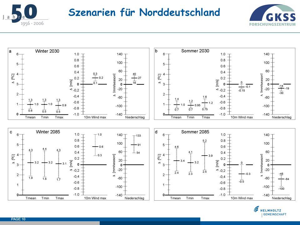 PAGE 10 Szenarien für Norddeutschland