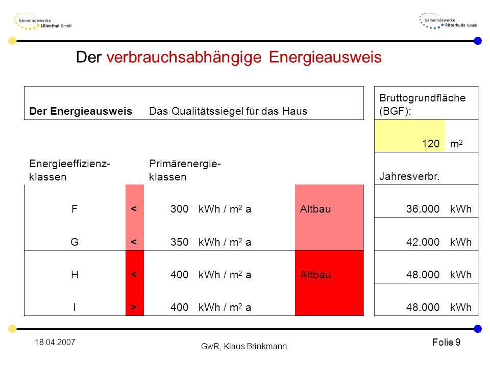 18.04.2007 GwR, Klaus Brinkmann Folie 9 Der verbrauchsabhängige Energieausweis Der EnergieausweisDas Qualitätssiegel für das Haus Bruttogrundfläche (BGF): 120m2m2 Energieeffizienz- klassen Primärenergie- klassenJahresverbr.