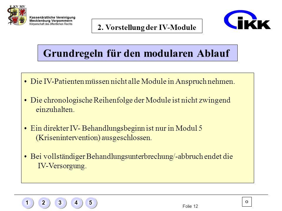Folie 12 12345 Grundregeln für den modularen Ablauf Die IV-Patienten müssen nicht alle Module in Anspruch nehmen. Die chronologische Reihenfolge der M