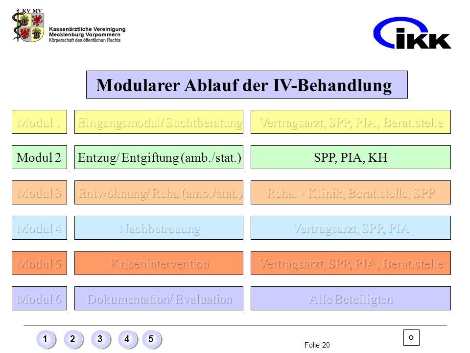 Folie 20 12345 Modularer Ablauf der IV-Behandlung Modul 2 Entzug/ Entgiftung (amb./stat.)SPP, PIA, KH O