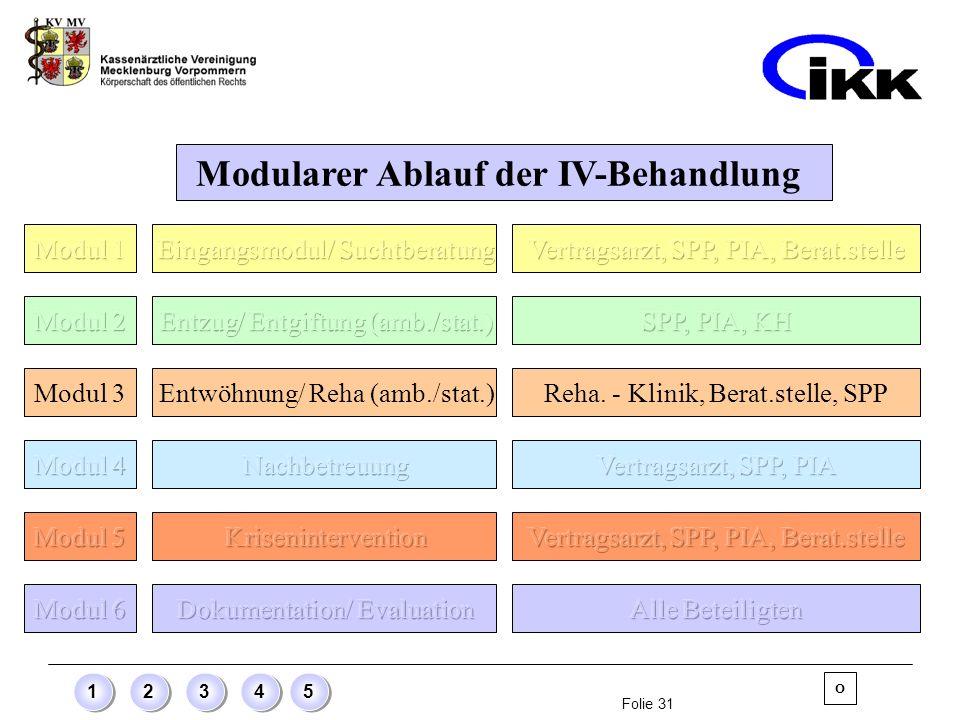 Folie 31 12345 Modularer Ablauf der IV-Behandlung Modul 3 Entwöhnung/ Reha (amb./stat.)Reha. - Klinik, Berat.stelle, SPP O