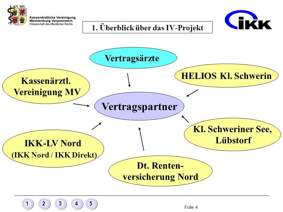 Folie 4 12345 1. Überblick über das IV-Projekt Vertragspartner IKK-LV Nord (IKK Nord / IKK Direkt) HELIOS Kl. Schwerin Dt. Renten- versicherung Nord V
