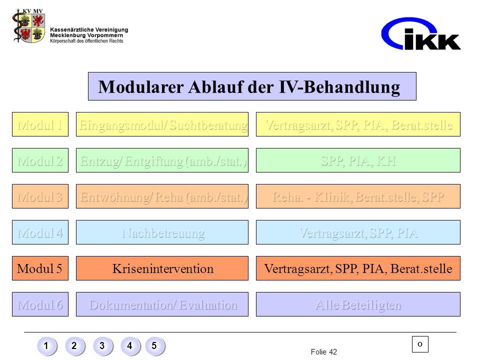 Folie 42 12345 Modularer Ablauf der IV-Behandlung Modul 5 KriseninterventionVertragsarzt, SPP, PIA, Berat.stelle O