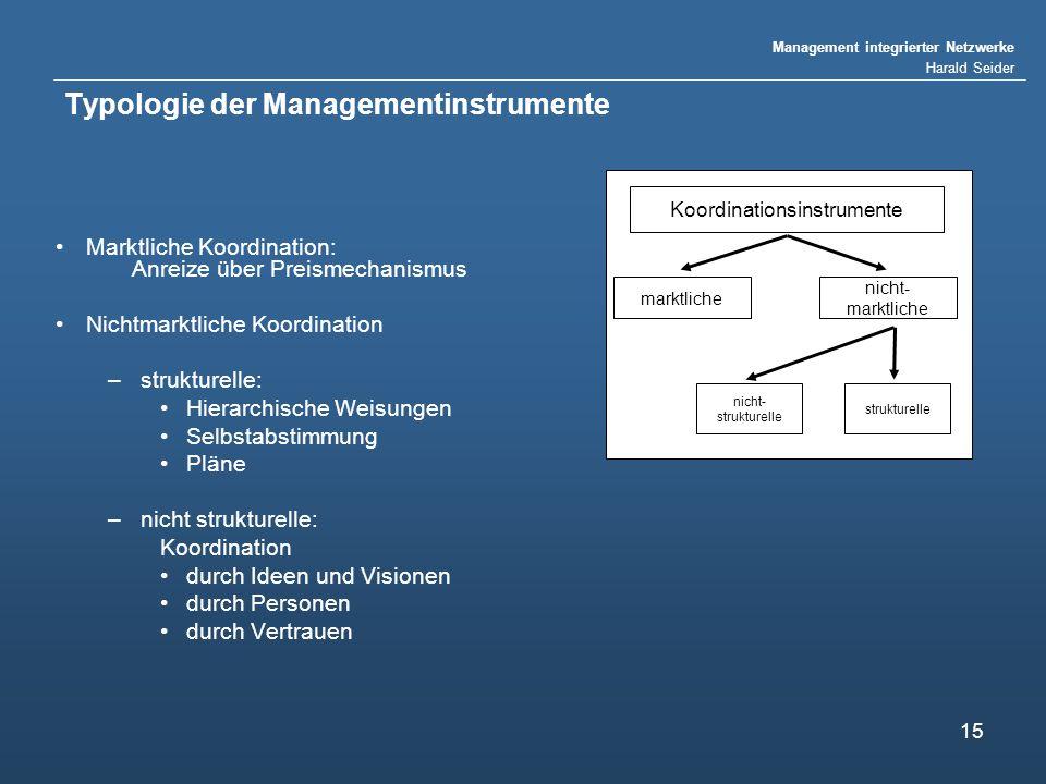 Management integrierter Netzwerke Harald Seider 15 Typologie der Managementinstrumente Marktliche Koordination: Anreize über Preismechanismus Nichtmar