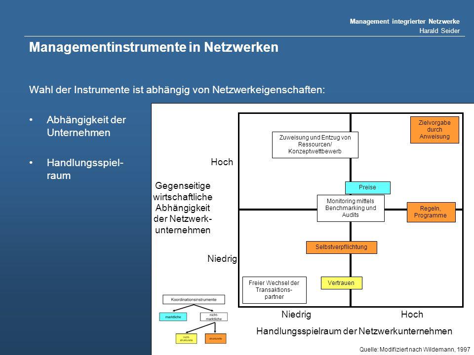 Management integrierter Netzwerke Harald Seider 17 Managementinstrumente in Netzwerken Wahl der Instrumente ist abhängig von Netzwerkeigenschaften: Ab