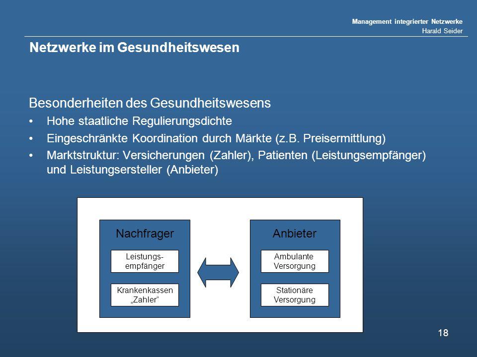 Management integrierter Netzwerke Harald Seider 18 Netzwerke im Gesundheitswesen Besonderheiten des Gesundheitswesens Hohe staatliche Regulierungsdichte Eingeschränkte Koordination durch Märkte (z.B.