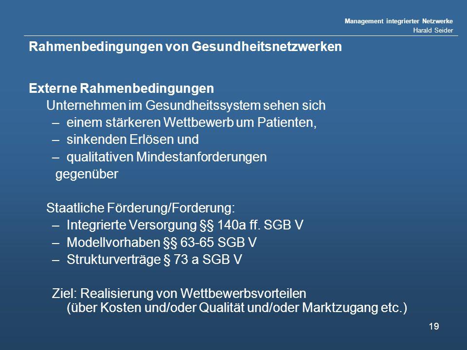 Management integrierter Netzwerke Harald Seider 19 Rahmenbedingungen von Gesundheitsnetzwerken Externe Rahmenbedingungen Unternehmen im Gesundheitssys