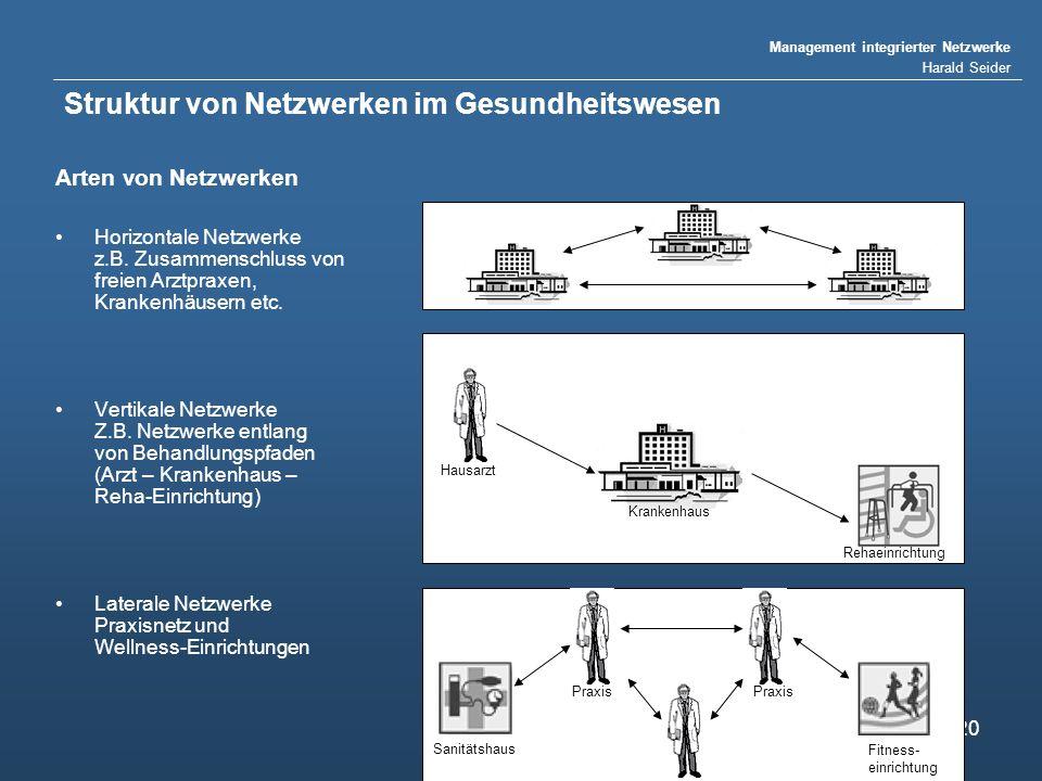 Management integrierter Netzwerke Harald Seider 20 Struktur von Netzwerken im Gesundheitswesen Arten von Netzwerken Horizontale Netzwerke z.B. Zusamme