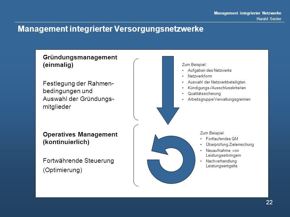 Management integrierter Netzwerke Harald Seider 22 Management integrierter Versorgungsnetzwerke Zum Beispiel: Aufgaben des Netzwerks Netzwerkform Ausw