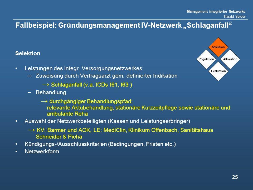 Management integrierter Netzwerke Harald Seider 25 Fallbeispiel: Gründungsmanagement IV-Netzwerk Schlaganfall Selektion Leistungen des integr. Versorg