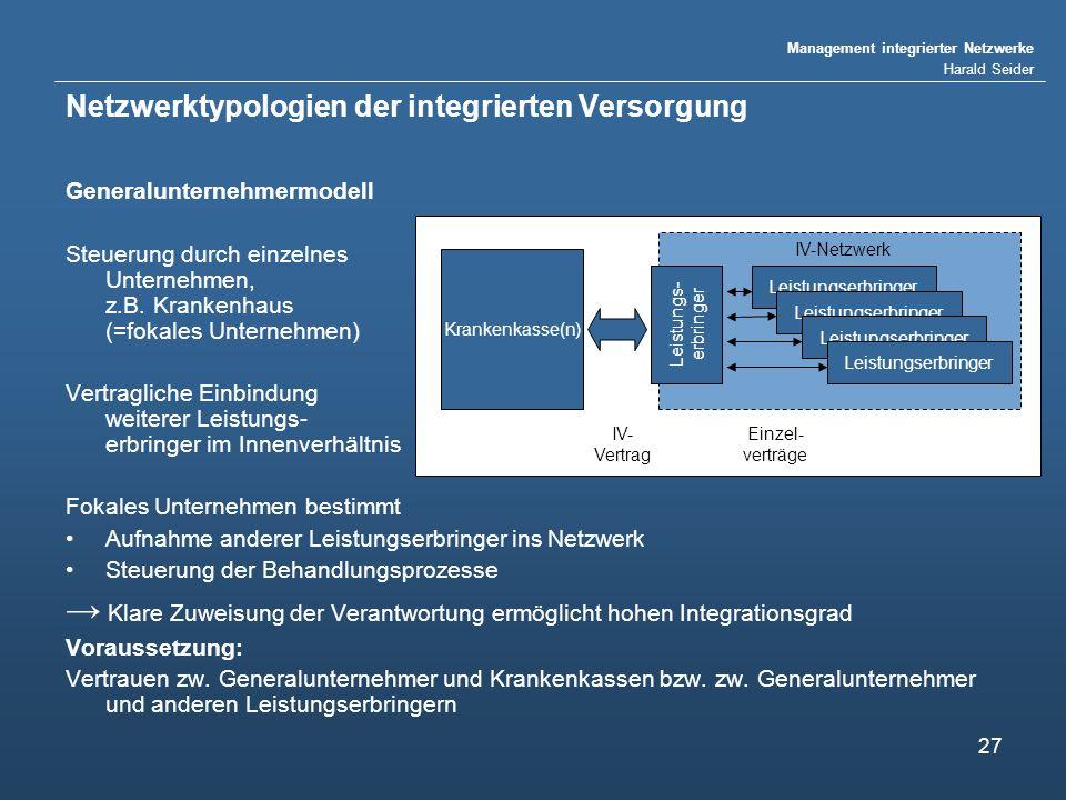 Management integrierter Netzwerke Harald Seider 27 Netzwerktypologien der integrierten Versorgung Generalunternehmermodell Steuerung durch einzelnes Unternehmen, z.B.