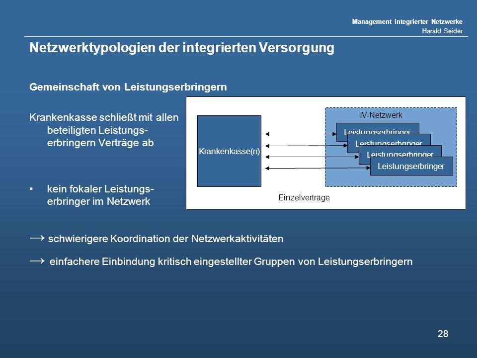 Management integrierter Netzwerke Harald Seider 28 Netzwerktypologien der integrierten Versorgung Gemeinschaft von Leistungserbringern Krankenkasse schließt mit allen beteiligten Leistungs- erbringern Verträge ab kein fokaler Leistungs- erbringer im Netzwerk schwierigere Koordination der Netzwerkaktivitäten einfachere Einbindung kritisch eingestellter Gruppen von Leistungserbringern Krankenkasse(n) Leistungserbringer Einzelverträge IV-Netzwerk