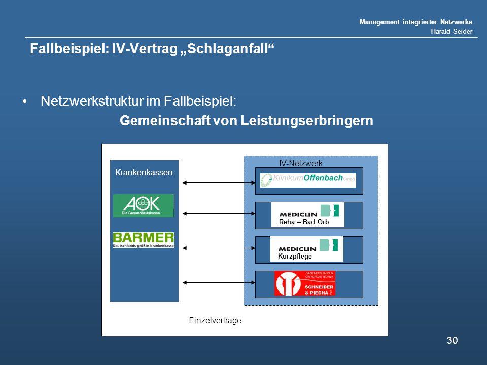 Management integrierter Netzwerke Harald Seider 30 Fallbeispiel: IV-Vertrag Schlaganfall Netzwerkstruktur im Fallbeispiel: Gemeinschaft von Leistungse
