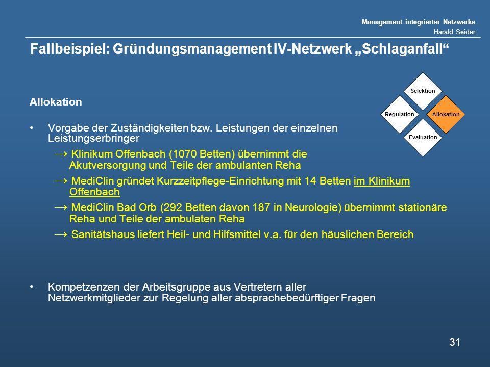 Management integrierter Netzwerke Harald Seider 31 Fallbeispiel: Gründungsmanagement IV-Netzwerk Schlaganfall Allokation Vorgabe der Zuständigkeiten bzw.