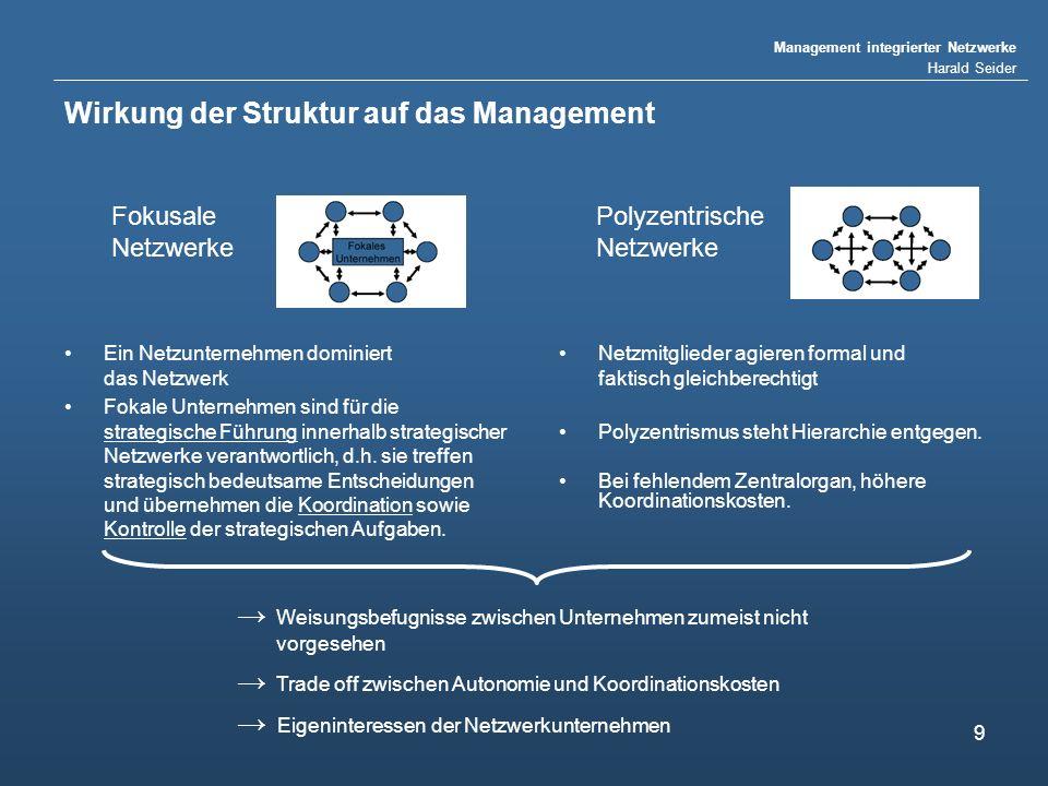 Management integrierter Netzwerke Harald Seider 9 Wirkung der Struktur auf das Management Ein Netzunternehmen dominiert das Netzwerk Fokale Unternehmen sind für die strategische Führung innerhalb strategischer Netzwerke verantwortlich, d.h.