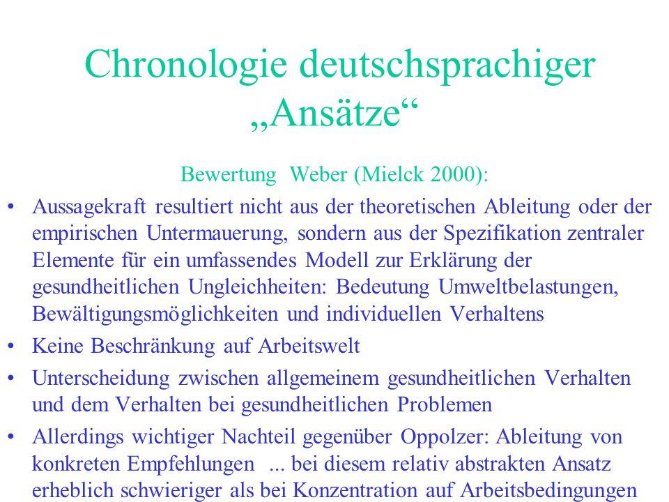 Chronologie deutschsprachiger Ansätze Bewertung Weber (Mielck 2000): Aussagekraft resultiert nicht aus der theoretischen Ableitung oder der empirische