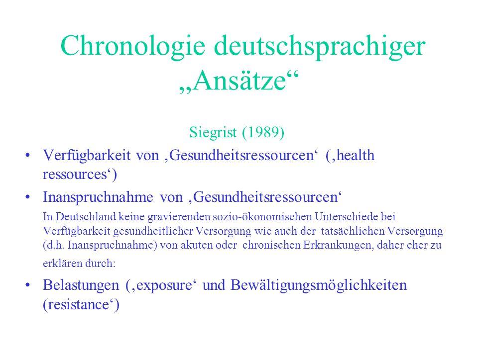 Chronologie deutschsprachiger Ansätze Siegrist (1989) Verfügbarkeit von Gesundheitsressourcen (health ressources) Inanspruchnahme von Gesundheitsresso