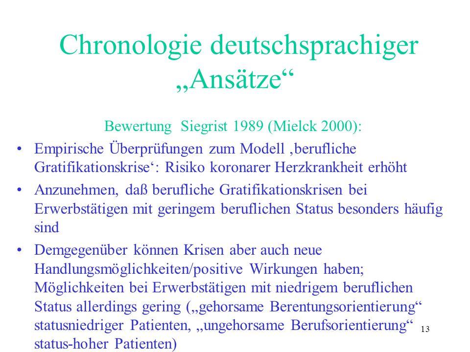 13 Chronologie deutschsprachiger Ansätze Bewertung Siegrist 1989 (Mielck 2000): Empirische Überprüfungen zum Modell berufliche Gratifikationskrise: Ri