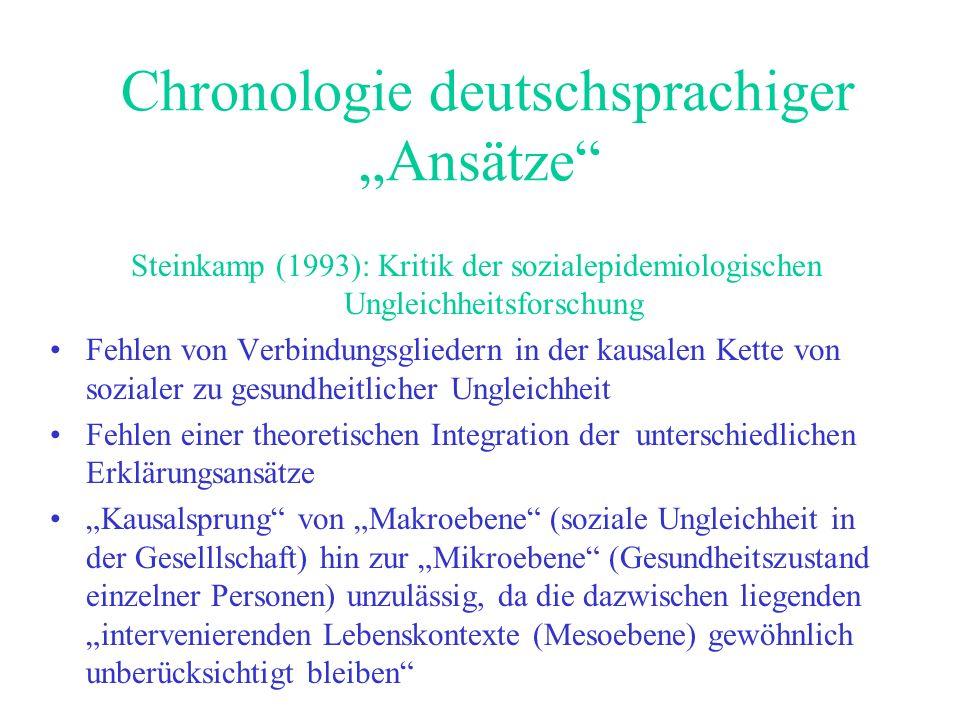 Chronologie deutschsprachiger Ansätze Steinkamp (1993): Kritik der sozialepidemiologischen Ungleichheitsforschung Fehlen von Verbindungsgliedern in de