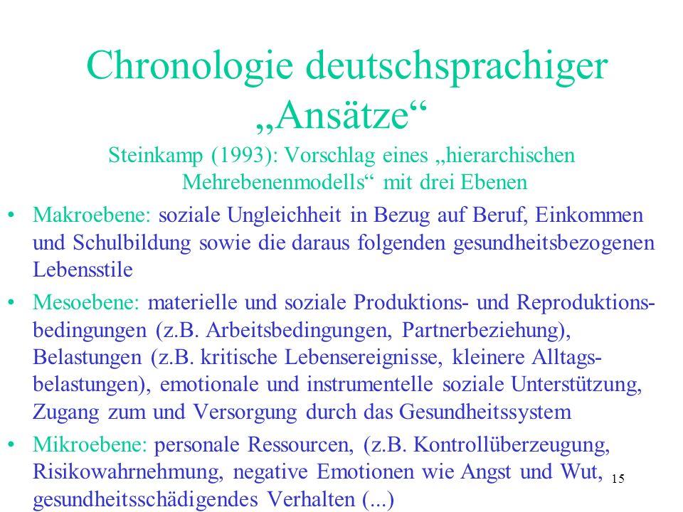 15 Chronologie deutschsprachiger Ansätze Steinkamp (1993): Vorschlag eines hierarchischen Mehrebenenmodells mit drei Ebenen Makroebene: soziale Unglei