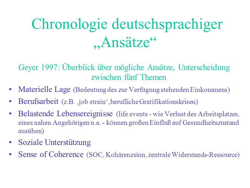 Chronologie deutschsprachiger Ansätze Geyer 1997: Überblick über mögliche Ansätze, Unterscheidung zwischen fünf Themen Materielle Lage (Bedeutung des