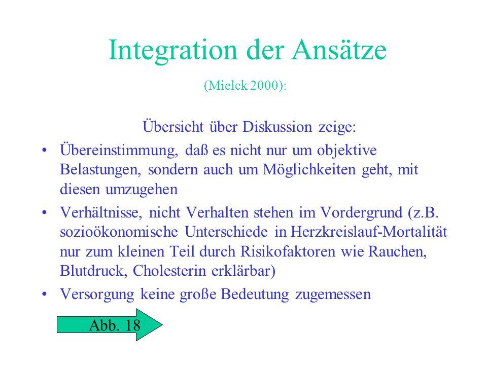 Integration der Ansätze (Mielck 2000): Übersicht über Diskussion zeige: Übereinstimmung, daß es nicht nur um objektive Belastungen, sondern auch um Mö