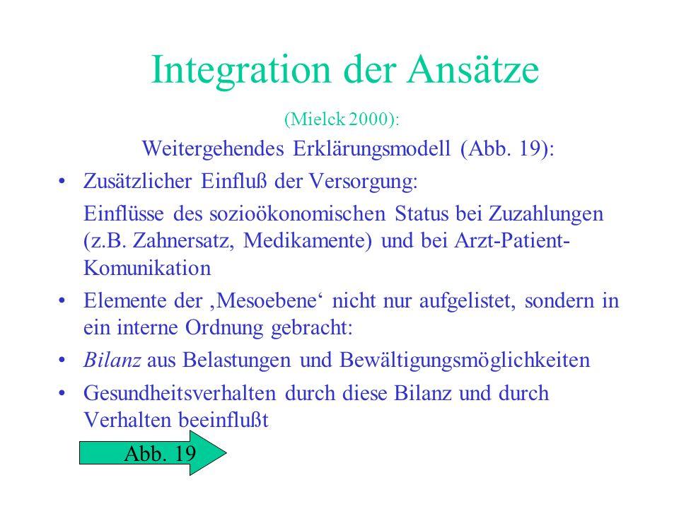 Integration der Ansätze (Mielck 2000): Weitergehendes Erklärungsmodell (Abb. 19): Zusätzlicher Einfluß der Versorgung: Einflüsse des sozioökonomischen