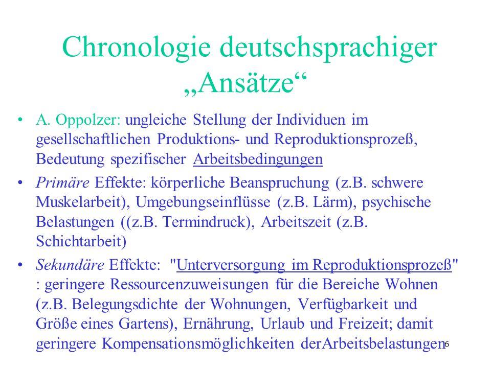 6 Chronologie deutschsprachiger Ansätze A. Oppolzer: ungleiche Stellung der Individuen im gesellschaftlichen Produktions- und Reproduktionsprozeß, Bed