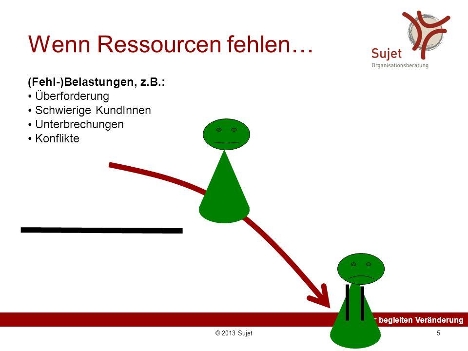 Wir begleiten Veränderung © 2013 Sujet5 Wenn Ressourcen fehlen… (Fehl-)Belastungen, z.B.: Überforderung Schwierige KundInnen Unterbrechungen Konflikte
