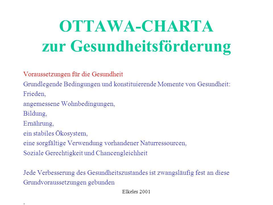 Elkeles 2001 OTTAWA-CHARTA zur Gesundheitsförderung Voraussetzungen für die Gesundheit Grundlegende Bedingungen und konstituierende Momente von Gesund